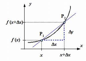 Steigung In Einem Punkt Berechnen Ableitung : gew hlt wird die gerade durch die beiden punkte p 1 und p 2 hei t sekante die steigung der ~ Themetempest.com Abrechnung