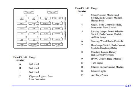 1995 Vw Passat Fuse Box Cover by Chevy Blazer 1995 2005 Fuse Box Location And Diagram