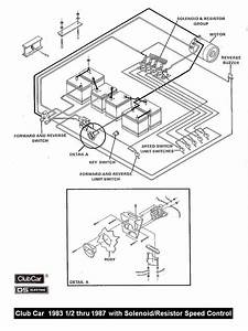 Club Car Golf Carts Wiring Diagram