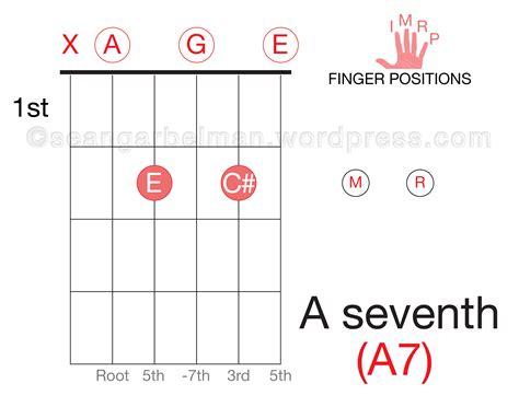 Easy Two-finger Open Chords