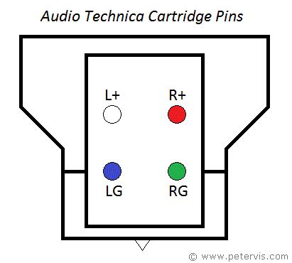 Audio Technica Wiring Diagram audio technica headshell and cartridge wiring