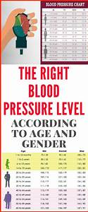 Blood Pressure Chart By Age The Right Blood Pressure Level According To Age And Gender
