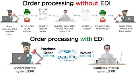 edi   electronic data interchange  benefits