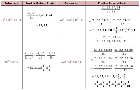 Worksheets 47 Awesome Solving Rational Equations Worksheet High Resolution Wallpaper Photos