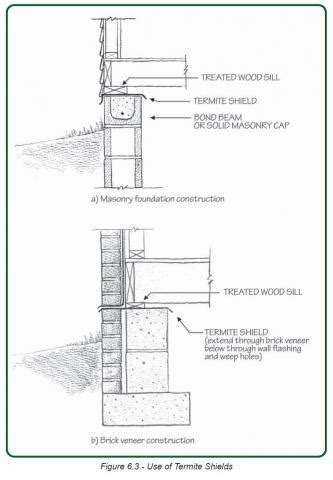 install termite shields   solid concrete  filled