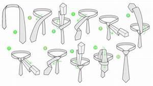 Comment Nouer Une Cravate : comment faire un noeud de cravate astuces pratiques ~ Melissatoandfro.com Idées de Décoration