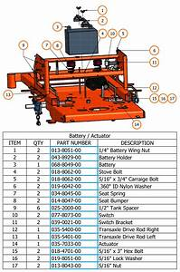 Battery And Actuator