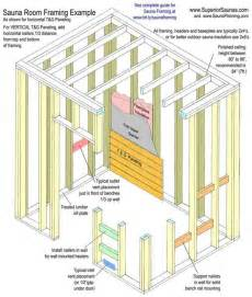 genius outdoor sauna building plans 25 best ideas about outdoor sauna on saunas