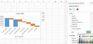 Overlay Two Charts In Excel Best Excel Tutorial Bridge Chart