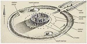 Stonehenge  Diagram Of Stonehenge