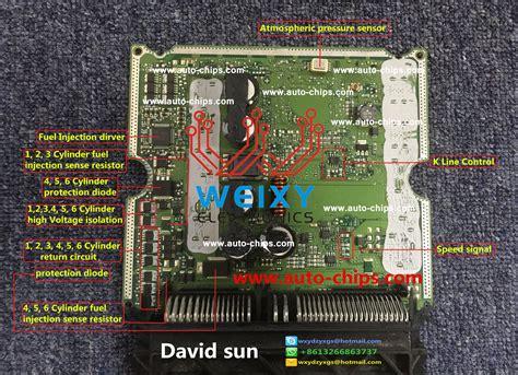 The Ecu Inner Board Functional Diagram For Edccv