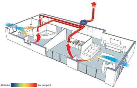 renovation cuisine ancienne ventilation en rénovation le casse tête par véronique