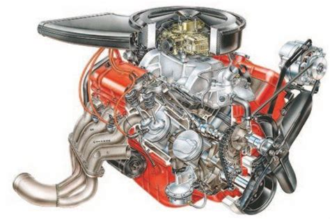 Big Block Chevy Engine Diagram by Sourcing Chevy Big Block Engine Parts Getting Started