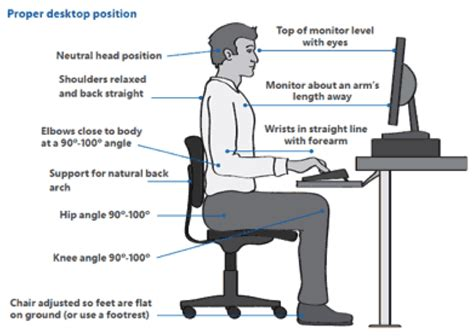 best way to sit at desk suffering at work remedies for common workplace issues