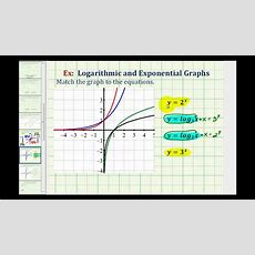 Ex 1 Match Graphs With Exponential And Logarithmic Functions Youtube