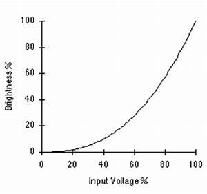 Gammafunktion Berechnen : zinfo0009 gimp erzeugen von png statt gif ~ Themetempest.com Abrechnung