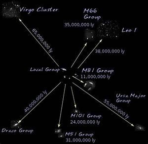 Virgo Supercluster - Wikipedia