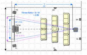 Photo Of Home Theater Floor Plan Ideas by Building A Home Theater Part 1 Introduction And
