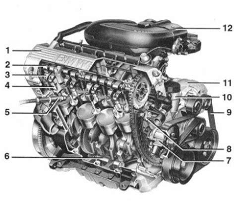 bmw engine diagram wiring diagram dash