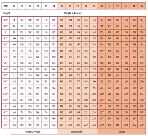 printable bmi calculator chart igif