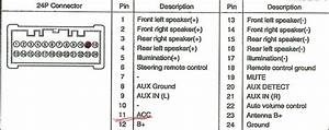 2004 Hyundai Elantra Fuse Box Diagram
