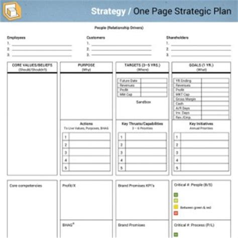 one page strategic plan template tools step consulting