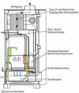 Ofen Primärluft Sekundärluft : powall kaminofen ph nix der wasserf hrende kaminofen ~ Lizthompson.info Haus und Dekorationen