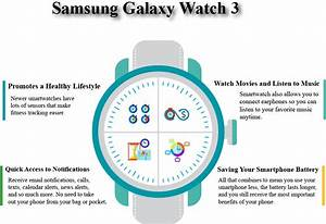 Samsung Galaxy Watch 3 Reviews 2020 With Specifications