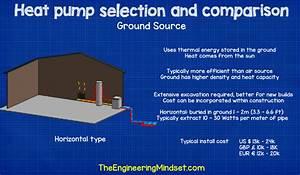 Heat Pump Guide
