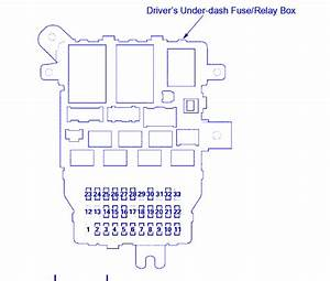 1999 Acura El Fuse Box Diagram