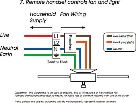 Westinghouse Speed Fan Switch Wiring Diagram Gallery