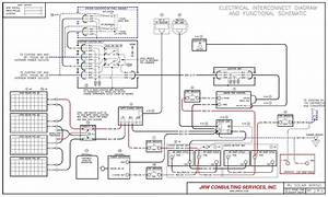 Diagram  Tiffin Motorhomes Allegro Wiring Diagram Full