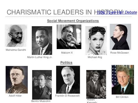 charismatic leadership style