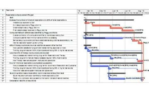critical path templates find word templates