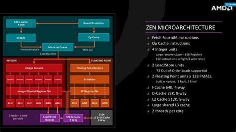 amd zen processor technical analysis redesigning