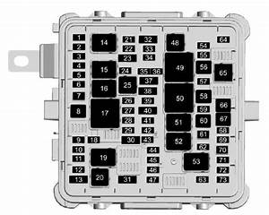 Cadillac Ct6 Sedan  From 2016  - Fuse Box Diagram