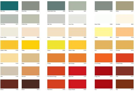 Pettit Paint Color Chart