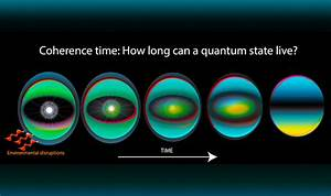 Coherence Time  Survival Of A Quantum State