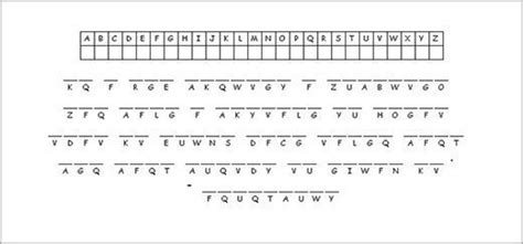 cryptogram definition  whatiscom