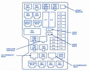Isuzu Trooper 1998 Main Fuse Box  Block Circuit Breaker Diagram