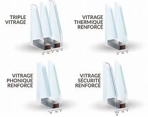 Type de double vitrage http wwwmaisonentravauxfr for Prix fenetre alu double vitrage