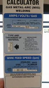 Copper Wire Thickness Chart Millermatic 200 Setting Help