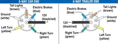 6 Pin To 4 Pin Wiring Diagram by Trailer Wiring Diagram Truck Side Diesel Bombers