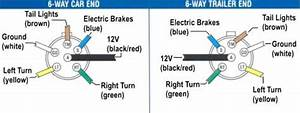 Jeep Wiring Diagram Trailer Side