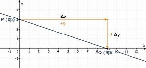 Steigung Berechnen Quadratische Funktion : steigungsdreieck berechnen die steigung das ~ Themetempest.com Abrechnung