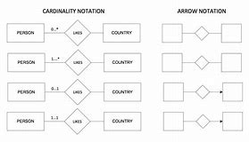 High quality images for er diagram arrows 6androidhd8 hd wallpapers er diagram arrows ccuart Image collections