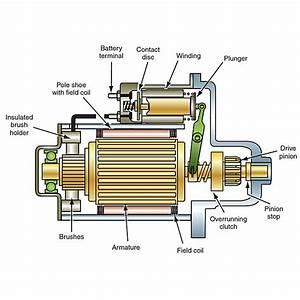 V8 Engine Electrical Diagram A  C Diagram Wiring Diagram