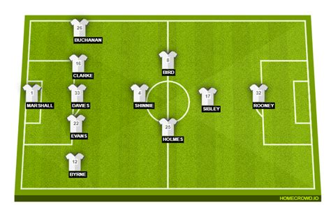 Derby County vs Watford Preview: Probable Lineups ...