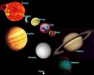 Bettwäsche Unser Sonnensystem : die 25 besten ideen zu unser sonnensystem auf pinterest ~ Michelbontemps.com Haus und Dekorationen