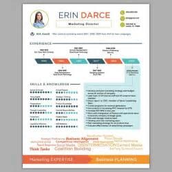 custom resume writing website for